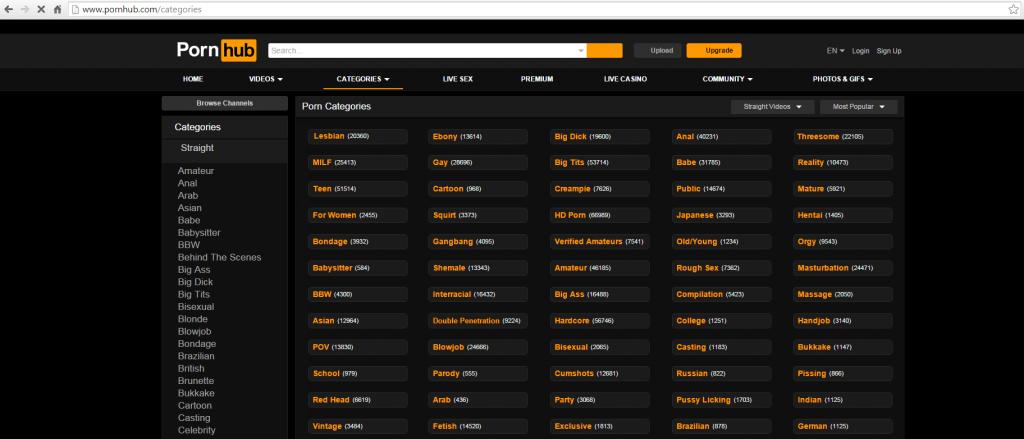 porn hub categories